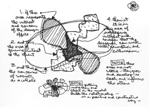 Statement of the Eames Design Process by Charles Eames
