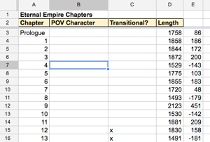 Novel spreadsheet with chapter lengths
