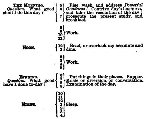 Benjamin Franklin's daily routine