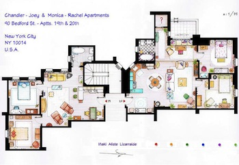 The apartment from Friends